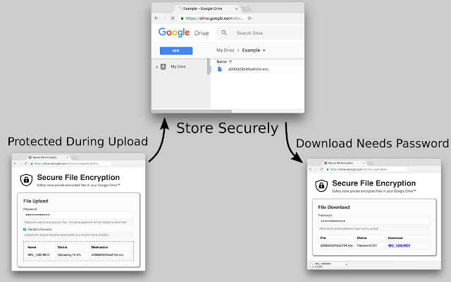 Image result for Are Google Drive Files Safe, Secure & Private?