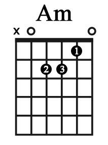 Cách bấm hợp âm Am (La thứ) – Học guitar thờ phượng