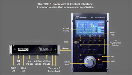 The Trinnov D-Mon & Colin Broad TMC-1