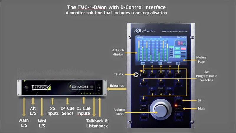 The Trinnov D-Mon & Colin Broad TMC-1