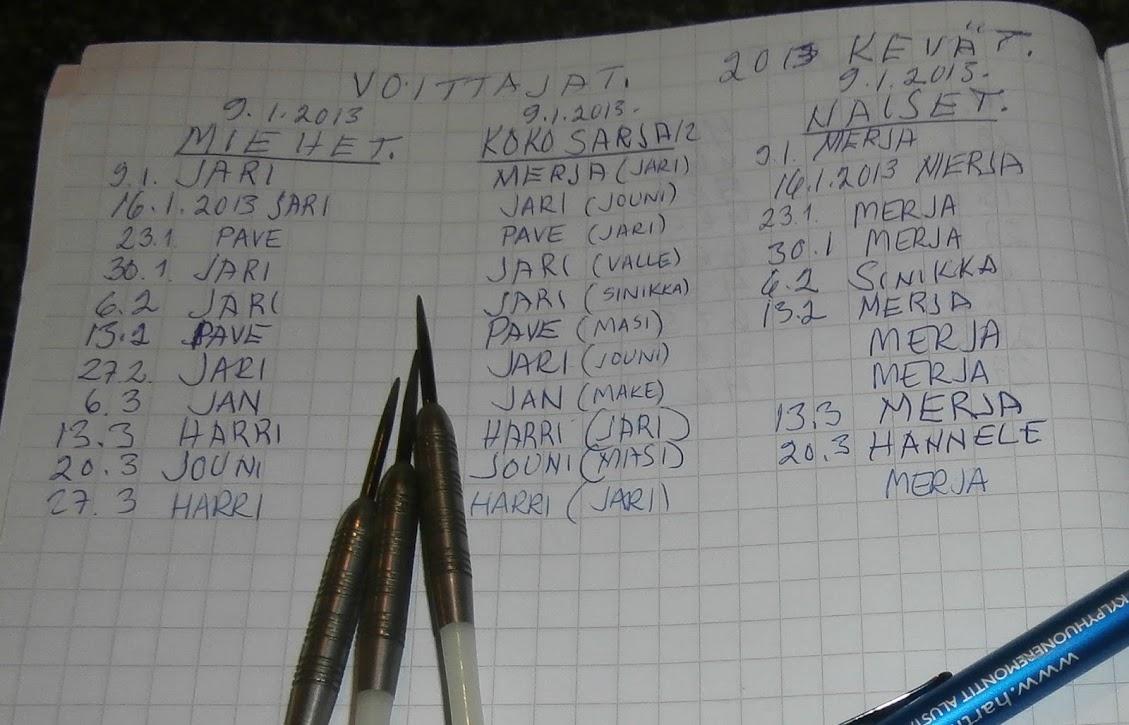 Darts Kevat 2013