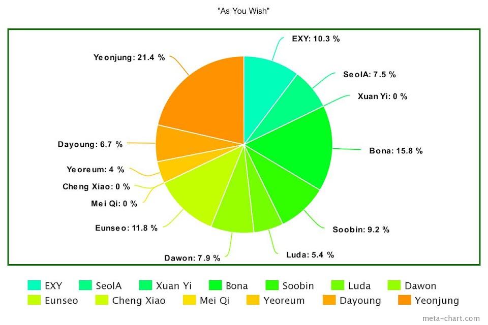meta-chart (78)