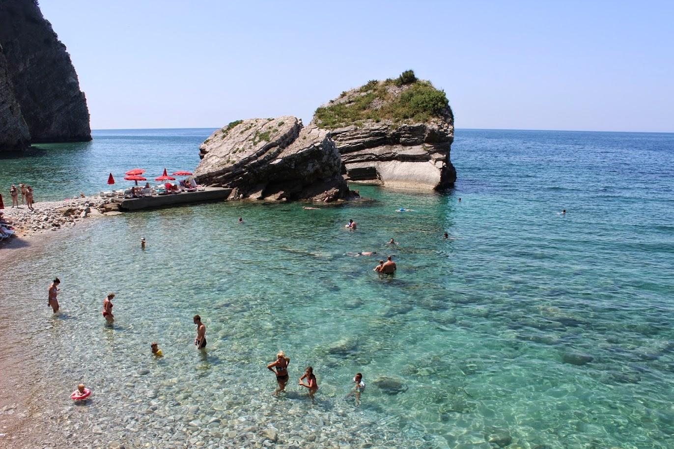 Пляж Святого Николая