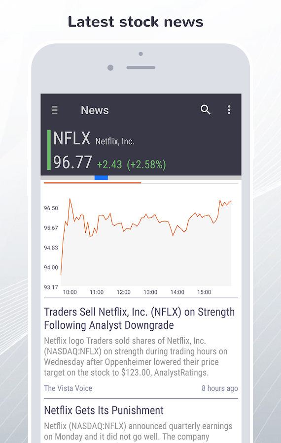 FinWiz-Stocks, News, Investing and Markets- screenshot