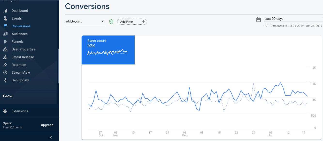 This image shows the different events that track conversions in Firebase