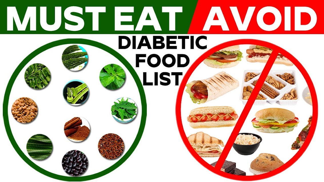 Is what you're eating fueling or defusing your diabetes?