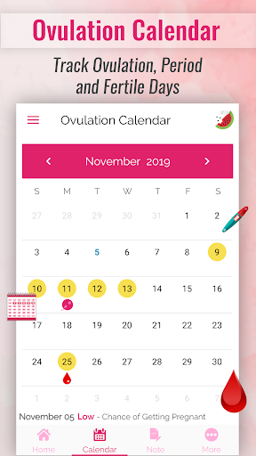 Ovulation Calculator & Calendar to Track Fertility screenshot 3