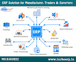 Export documentation software for exporters