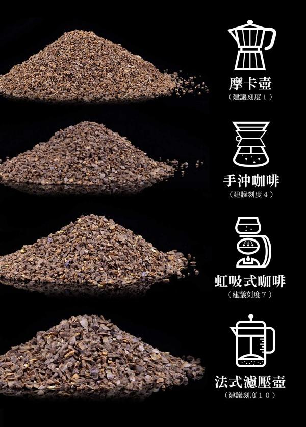 手沖咖啡教學-咖啡粉粗細