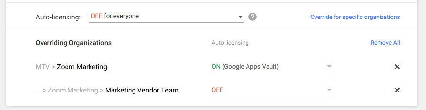 Auto-Licensing for OUs.png