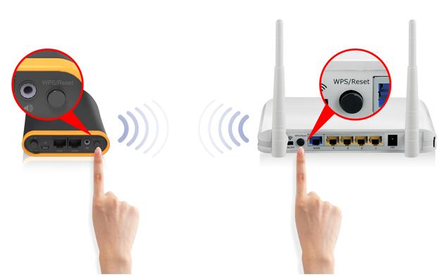 Tasto WPS Router: che cos'è? come funziona? come si usa?