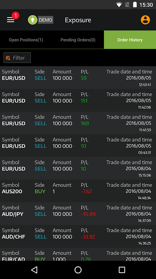 ThinkTrader by ThinkMarkets- screenshot