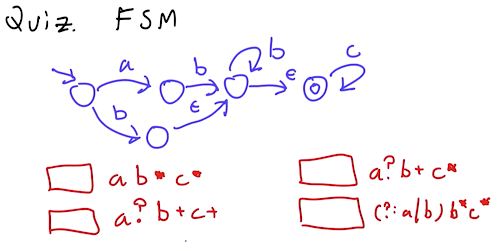 FSM to RE.png
