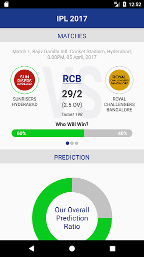 Who Will Win - IPL 2017 for PC