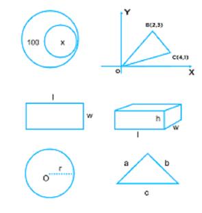 Math Formula | All Classes | All Exams - náhled