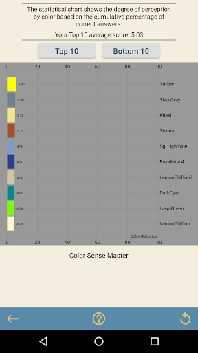 Color Sense Master (Color Test) screenshot 5