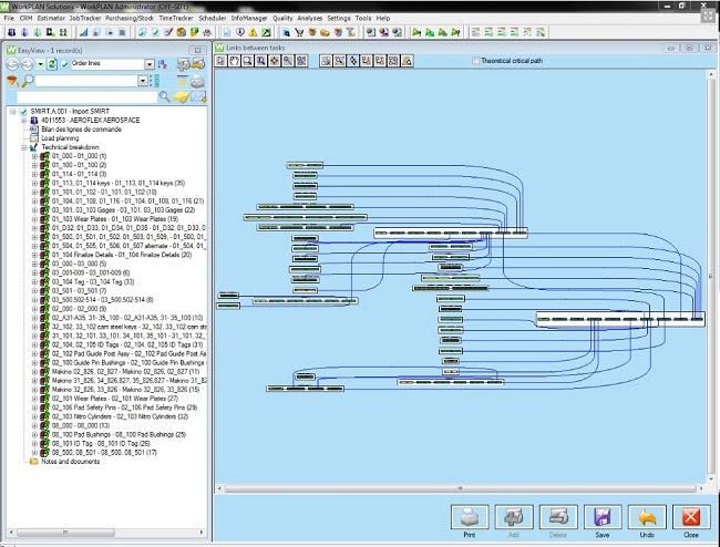 Планирование и графики в WorkPLAN