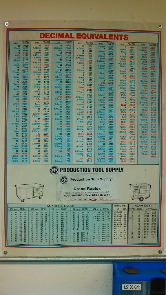 Metric/Standard Drill Chart & Average Oversize Amount Chart