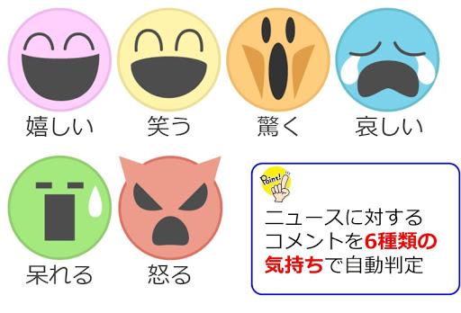 無料新闻AppのBIGLOBEニュース ~新感覚ガヤガヤニュースアプリ~ 記事Game