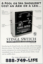 Photo: Stingl Switch ad, enlarged.