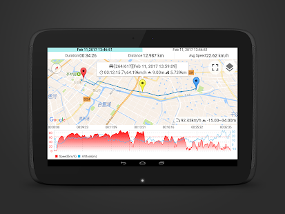 Speedometer GPS Pro Screenshot