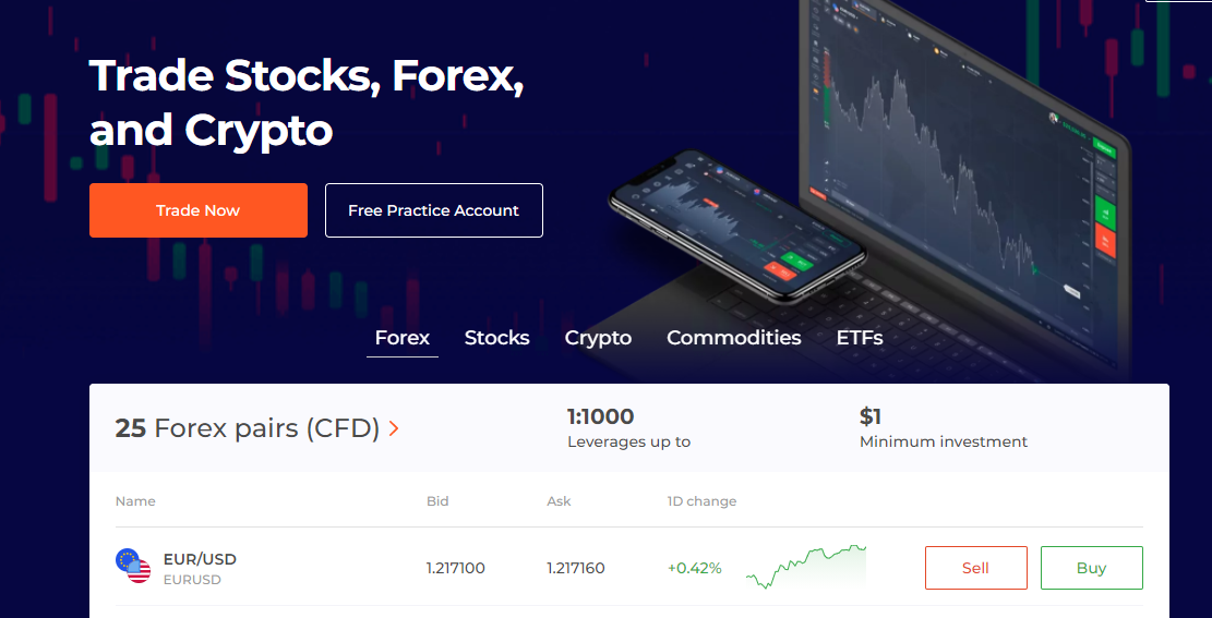 how to do online trading in Canada on iq option