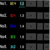 Multi counter decimal point