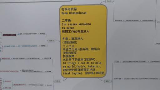 Day2_2020.11.26_上午_巴楠花部落中小學