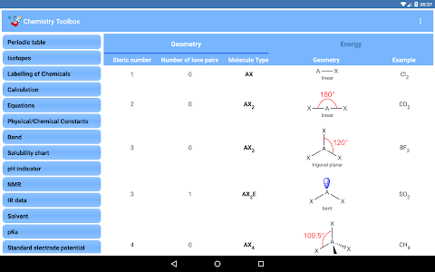 Chemistry Toolbox - Full screenshot 3