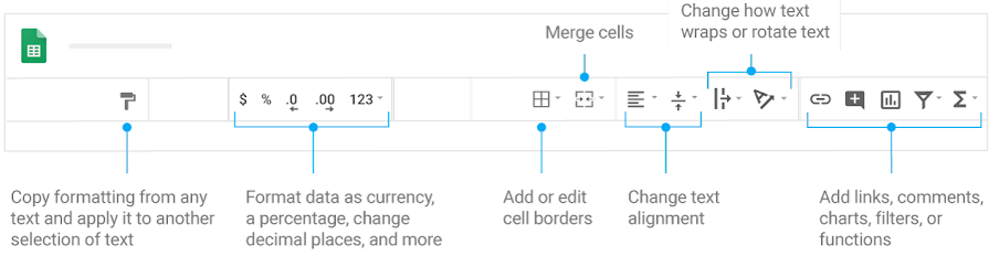 Format a sheet, including how data is presented, such as adding borders to cells and formatting data as currency