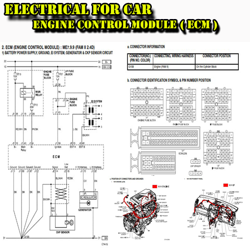 engine control modul ( ecm ) for car  arsyakastudiomga sasakyan