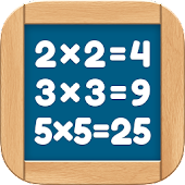 Times Tables and Division game