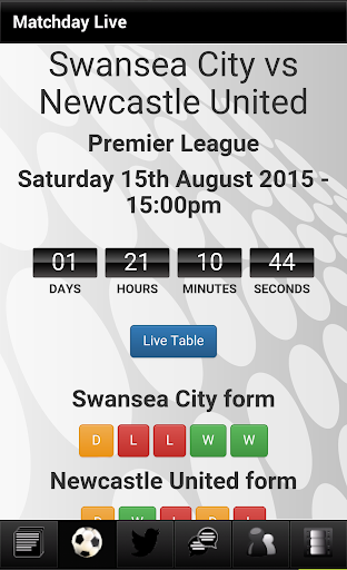 Swansea City Unofficial News