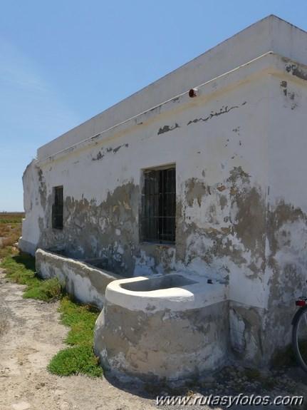 Sendero Salina La Esperanza