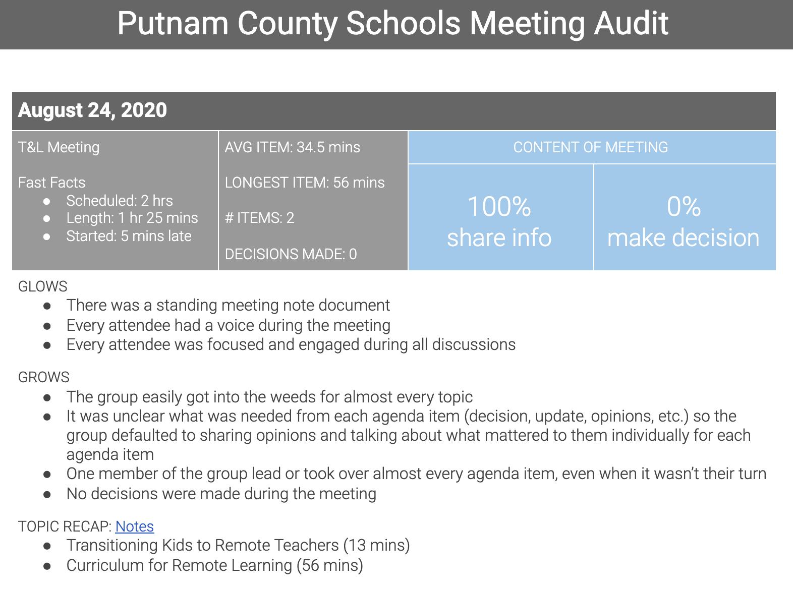 Putnam Meeting Audit 1