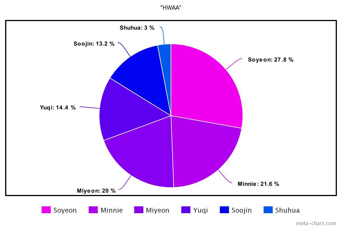 meta-chart - 2021-02-01T204036.878