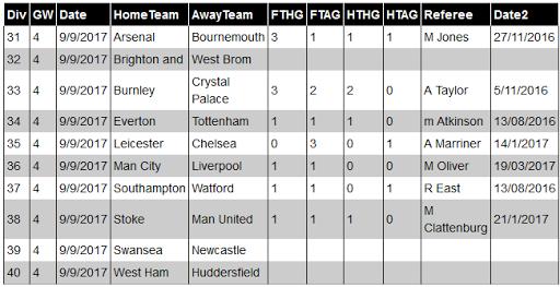 English Premier Football Tips App 54.85 screenshots 4