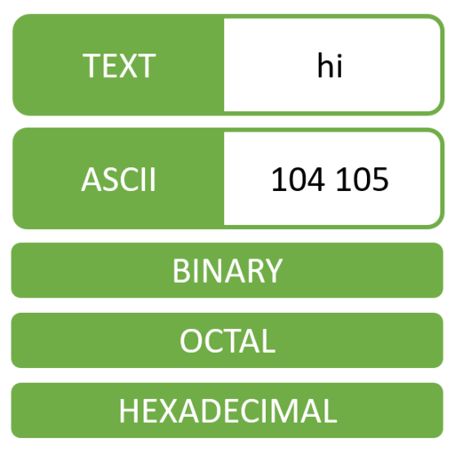 ASCII Converter - Text Encoder 1 2 4 Apk Download - com universapp