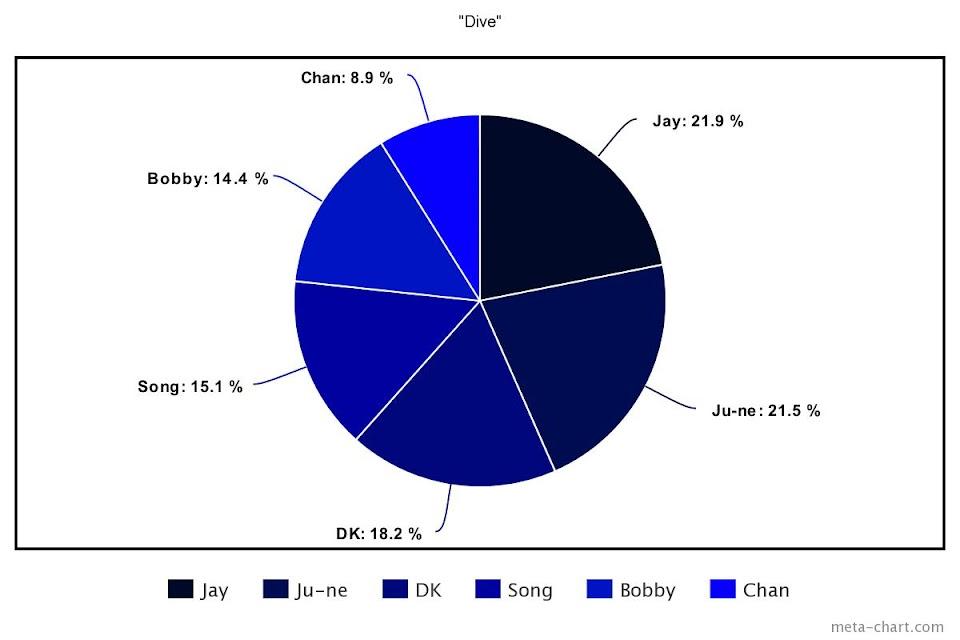 meta-chart - 2021-02-22T222221.203