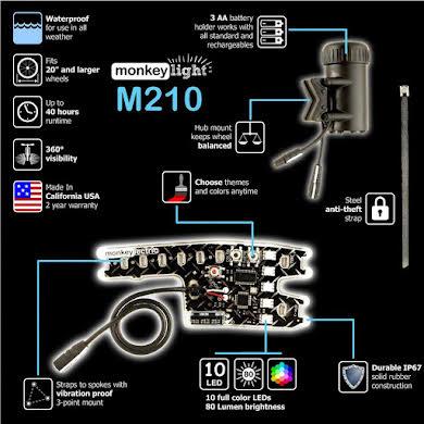 MonkeyLectric M210 R-Series USB-Rechargeable Monkey Light alternate image 2