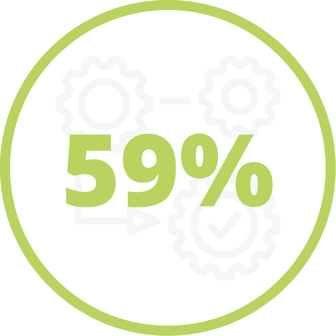 59% des directions achats