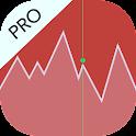 Pakistan Stock Exchange Pro icon