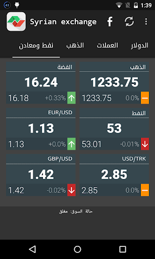Syrian exchange prices - screenshot