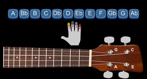 Ukulele simple chords