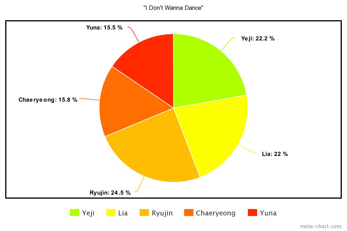 meta-chart - 2021-03-10T003753.692