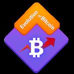 Evolution of Bitcoin icon