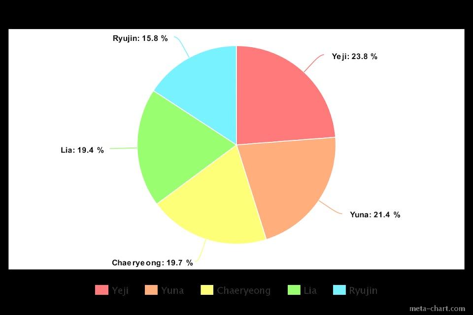 meta-chart (34)