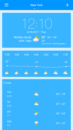 Weather Forecast for PC