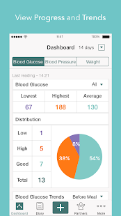 Health2Sync - Diabetes Care- screenshot thumbnail
