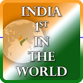 India 1st in the world